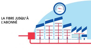 Conventionnement pour le déploiement fibre optique jusqu'aux parties communes